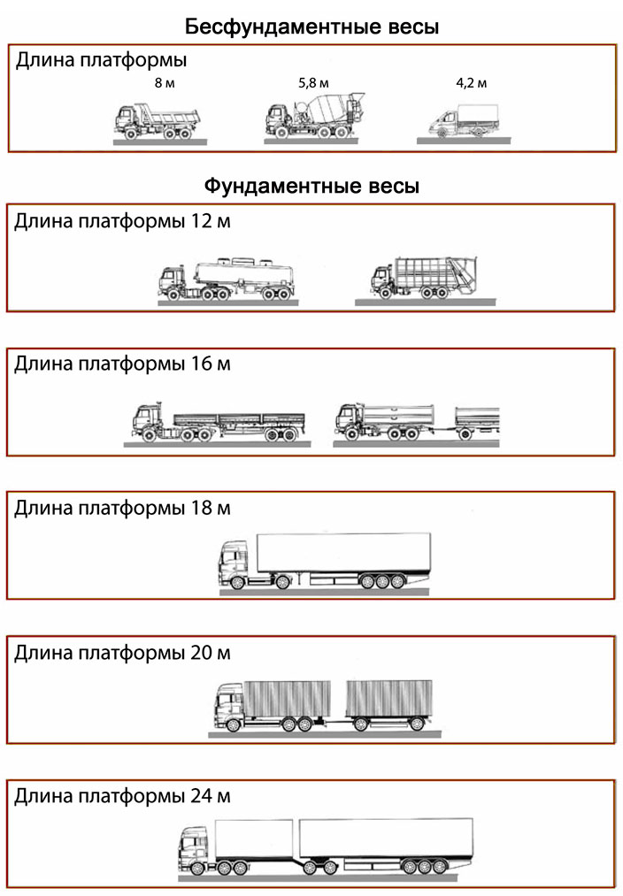 Схема для выбора автомобильных